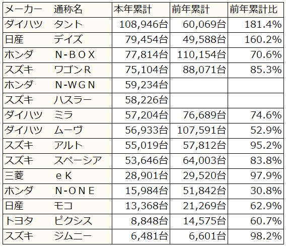 ranking201449